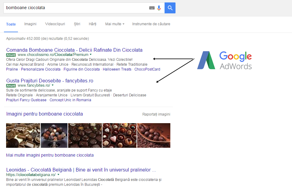 Google AdWords anunt